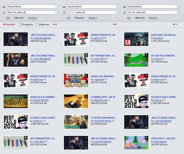 Youtube Männert